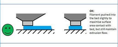 nozzle height diagram. » maker fun 3d 3d printing and