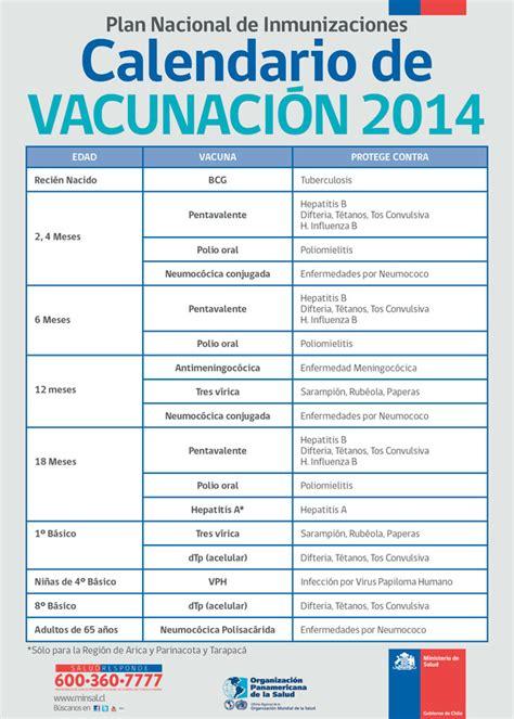 Calendario Americano Calendarios De Vacunaci 243 N Infantil En Pa 237 Ses Americanos