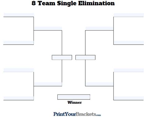 8 team bracket template fillable 8 team tourney bracket editable bracket