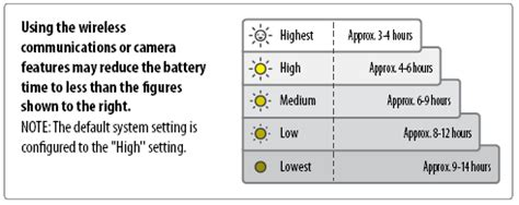 3ds battery life 3 to 5 hrs for 3ds games; 3.5hr to