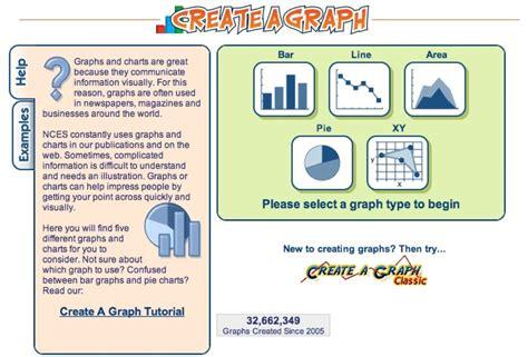 graph creator create a graph 171 adafruit industries makers hackers