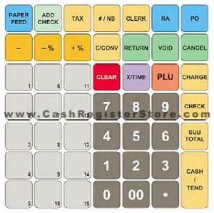 register keyboard template sam4s er 285m register