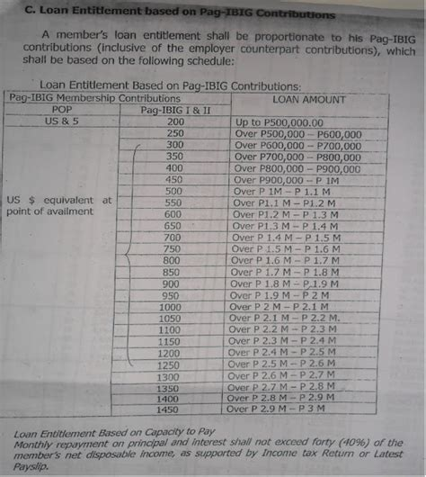 2015 pag ibig contribution table pag ibig contribution table 2015 pdf