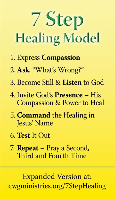 thriving in god s seven powerful steps to heal soul and spirit after breast cancer books 7 step healing model cards 100 pack