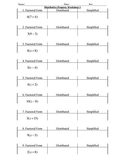 Distributive Property Worksheet by Distributive Property Practice Worksheet Worksheets