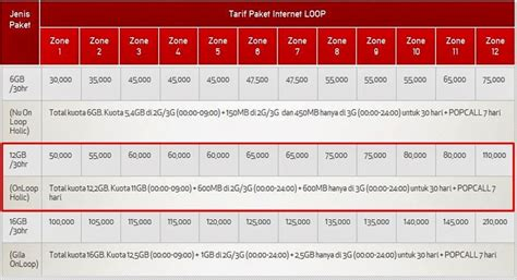 kode paket flash harga 25000 rekomendasi paket internet telkomsel terbaik 2018
