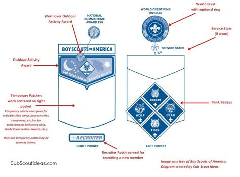what side do sts go on cub scout patch placement guide for parents cub scout ideas