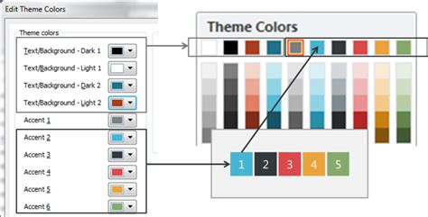 presentation colour schemes how to create a custom color palette in powerpoint