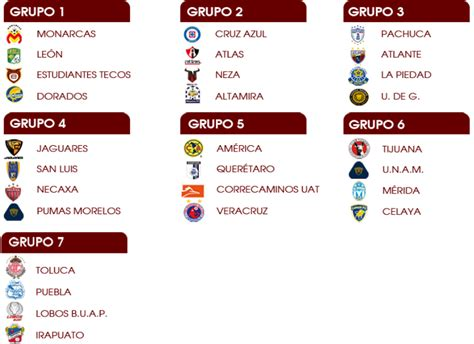 Calendario De La Liga Mx Calendario Copa Mexico Apertura 2012 Ligamx Ascenso Mx