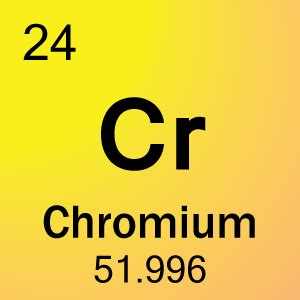 Chromium On Periodic Table by Element 24 Chromium Science Notes And Projects