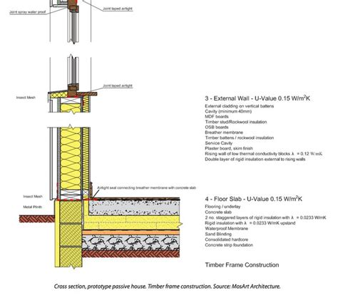 timber frame design details timber frame passive house design detail construction