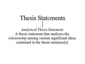 3 Types Of Thesis Statements Thesis Preview Statement Writinggroups319 Web Fc2 Com
