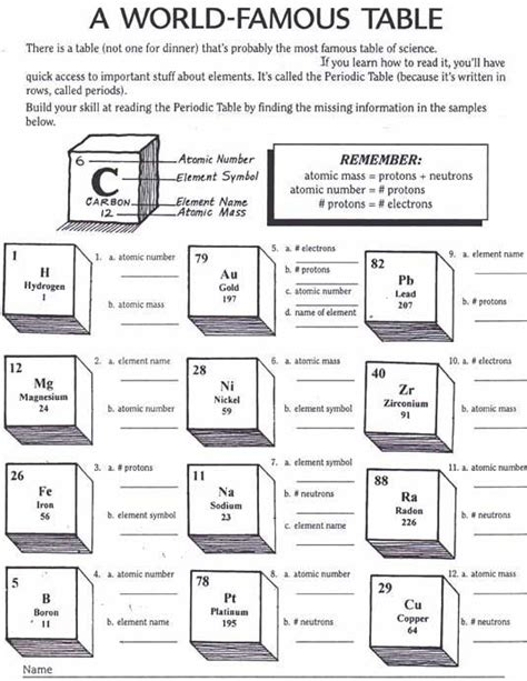 Periodic Table Worksheet Chemistry periodic table activity worksheets interactive