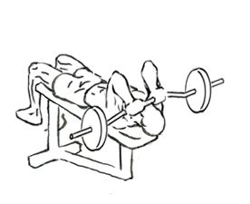 ez bar close grip bench decline close grip bench to skull crusher a combo of classic tricep exercises