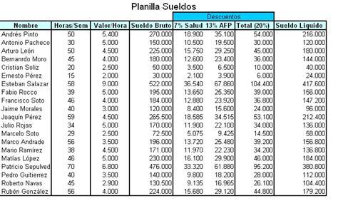 calculadora de sueldos 2016 calculo de recibo de sueldo 2015 2016 comercio autos post