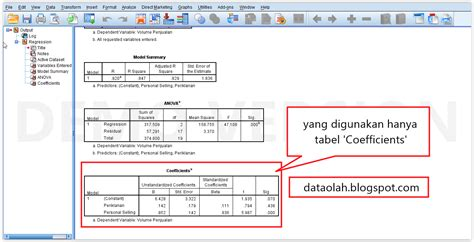 Collection of cara membuat diagram pencar dengan spss choice image cara membuat diagram jalur dengan spss choice image how ccuart Images