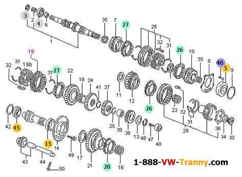 Vw Transmission Parts Diagram