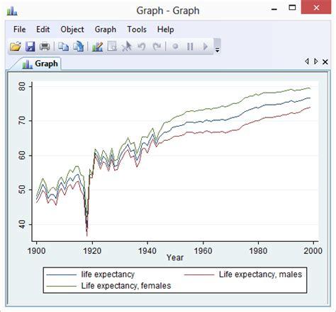 cross sectional data stata biểu đồ tr 234 n stata 1 lang thang quan s 225 t