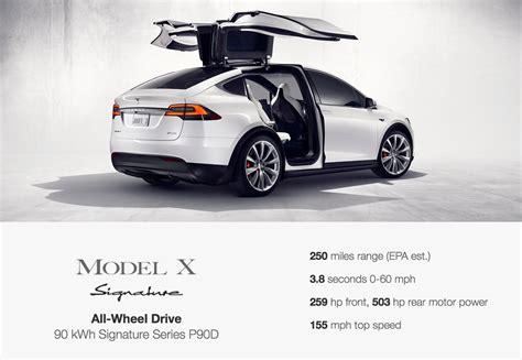 Tesla Model X Mpg Breaking Epa Rates Tesla Model X Range 90d 257