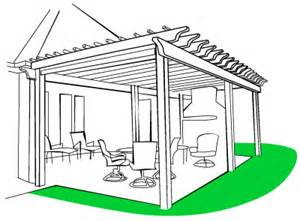 Pergola Building Permit new homes