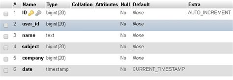 mysql duplicate table copy mysql table into another table within the same