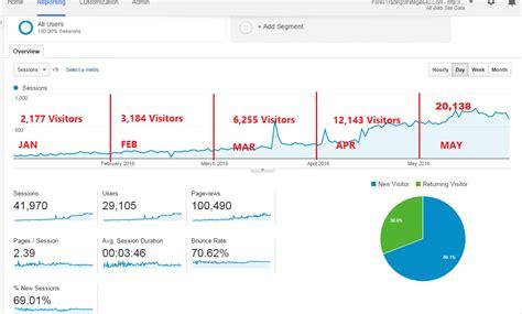 blogger network indonesia forum trader forex indonesia blog network blathliaslidmi