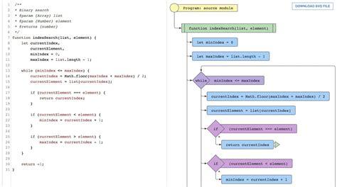 javascript flowchart editor js2flowchart npm