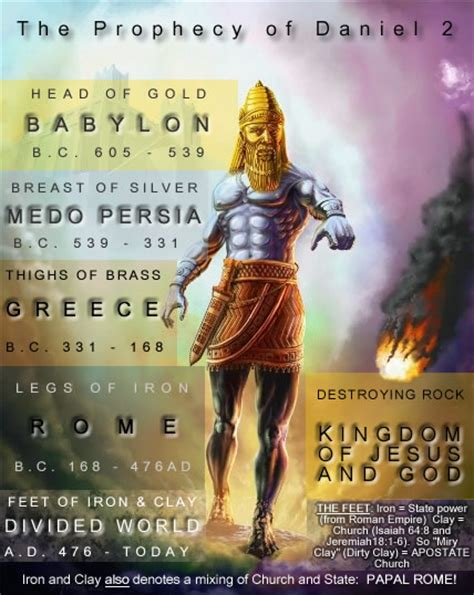 1425357903 the prophecy of astrologers and daniel 2 prophecy nebuchadnezzar s image
