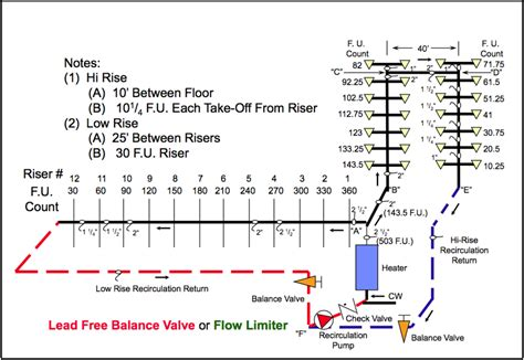 piping diagram for water recirculation wiring