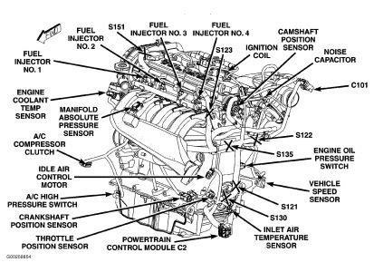 car engine manuals 1995 dodge stratus spare parts catalogs 2002 nissan 240sx engine parts diagram nissan 3 3 engine diagram wiring diagram odicis