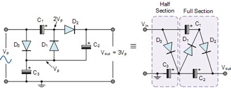 capacitor diode doubler voltage multiplier and voltage doubler circuit