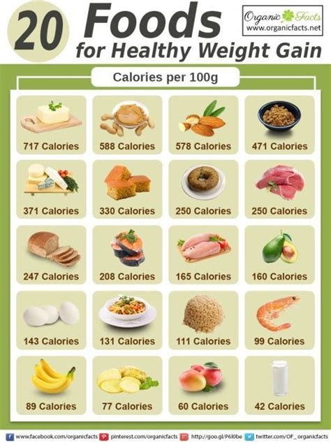 healthy fats for weight gain what can i do to gain weight it s all in the food