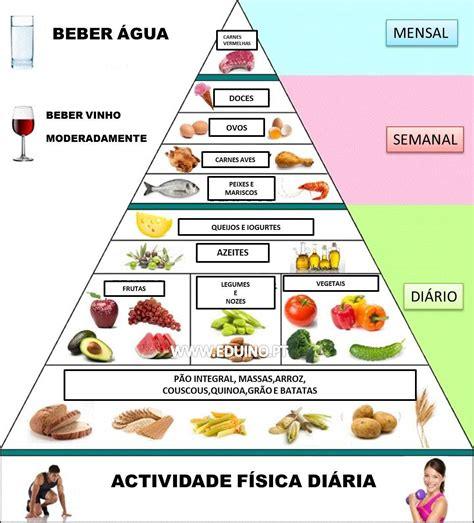 dieta alimentare dieta mediterr 226 nea