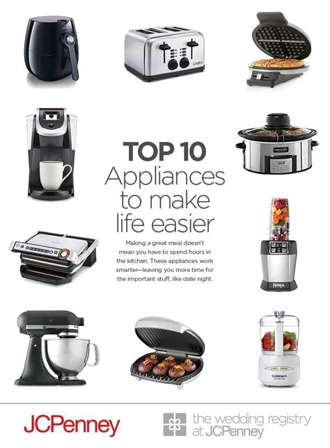 best small kitchen appliances kitchen appliances top kitchen appliances brands 2018