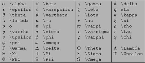 lettere greche matematica simboli matematici