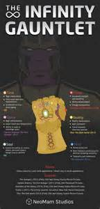 Infinity Stones Thanos Best 20 Thanos Marvel Ideas On Infinity