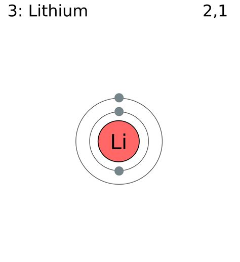 lithium atom diagram file electron shell 003 lithium png wikimedia commons
