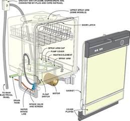 Samsung French Door Refrigerator Ice Maker Problems - whirlpool refrigerator wiring schematic get free image about wiring diagram