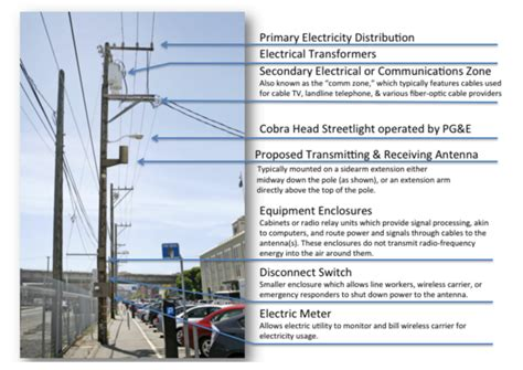 utility design definition apart 2 exle photos of the good the bad and the