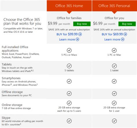 microsoft s office in the cloud office 365 review techgage
