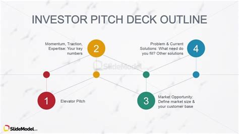 First 4 Steps Of Investors Pitch Path Slidemodel Elevator Pitch Presentation Template