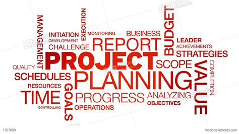 planning pic project planning word cloud animation stock animation