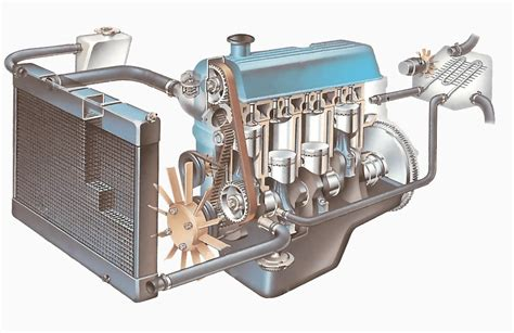 Radiator Coolant Air Radiator Concentrate Biang how an engine cooling system works how a car works