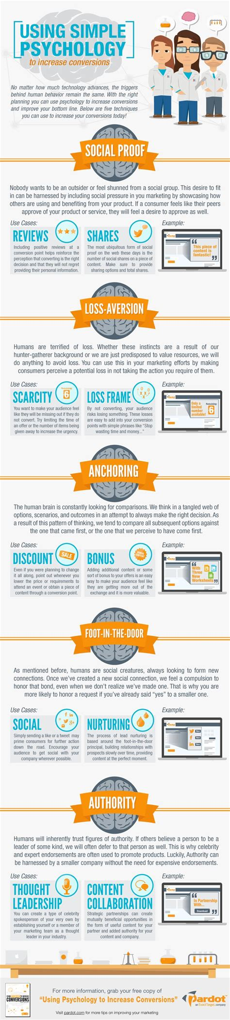 infographic the psychology of graphics bigstock blog 106 best images about marketing sales infographics on