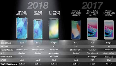 iphone p a model apple might release three new iphone models this year daily mail