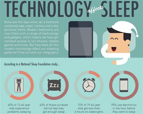 Blue Light Effect On Sleep by Infographic Finds An Easygoing Way To Tell Us We Re