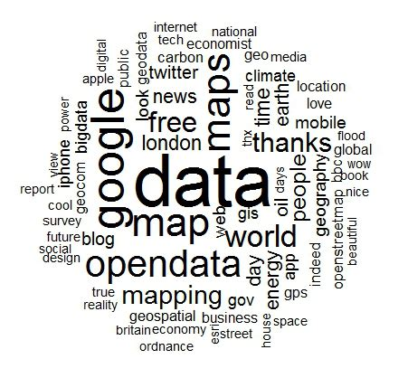 how i used r to create a word cloud, step by step