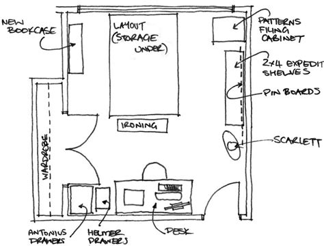 planning a room layout sewing room plan sewing space ideas for melissa pinterest