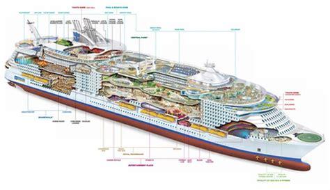 aidaprima aufbau aktueller deckplan der oasis of the seas