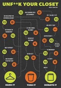 Your Closet by How To Declutter Your Closet Infographic Best Infographics